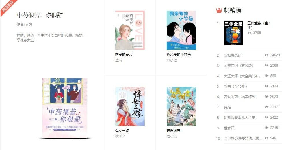 Chinese novel raw sites ireader