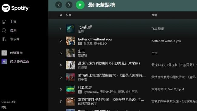 Chinese music sites spotify